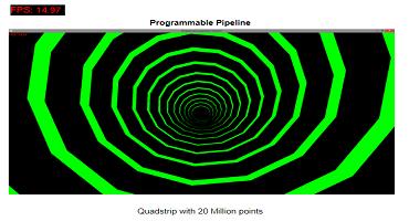 programmable pipeline