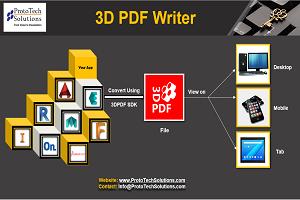 3D PDF View3 1